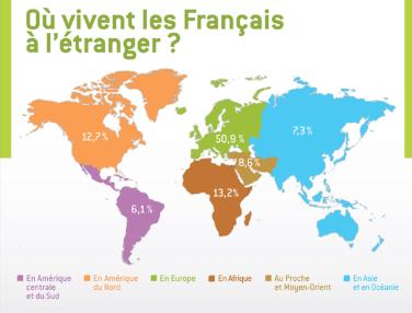 Les expatriés français dans le monde